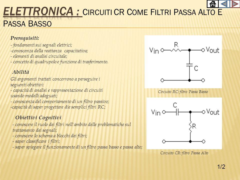 """L'attività proposta fa parte del modulo didattico riguardante """"I FILTRI"""", ha come argomento """"I circuiti RC come Filtri Passa Alto e Passa Basso"""" dell'"""