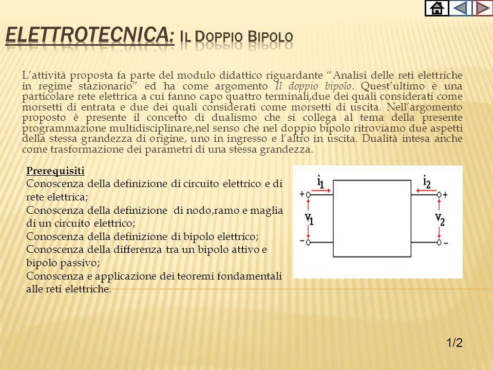 Contenuti: Tecniche di modulazione analogiche  La modulazione di ampiezza AM  Segnale modulante e segnale portante  Informazione contenuta nel segn