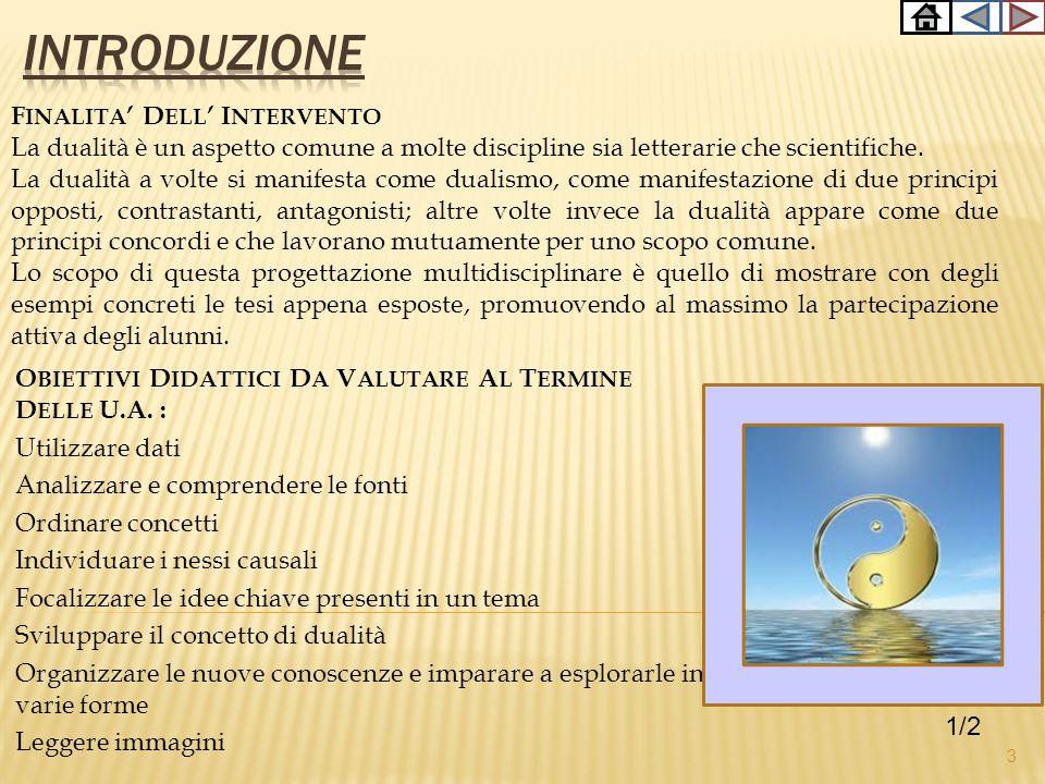 """ITALIANO Calvino """"Il visconte dimezzato"""" SISTEMI AUTOMATICI ELETTROTECNICA Doppio Bipolo STORIA Giolitti e la politica del Trasformismo TELECOMUNICAZI"""