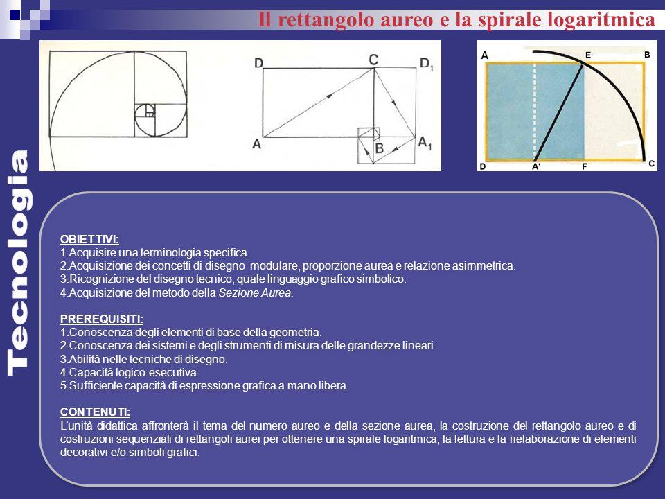 Il rettangolo aureo e la spirale logaritmica OBIETTIVI: 1.Acquisire una terminologia specifica. 2.Acquisizione dei concetti di disegno modulare, propo