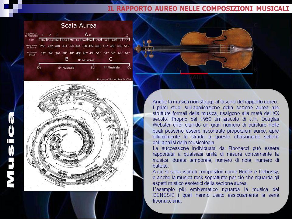 Anche la musica non sfugge al fascino del rapporto aureo. I primi studi sull'applicazione della sezione aurea alle strutture formali della musica, ris