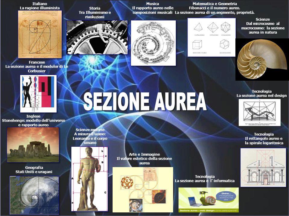 Matematica e Geometria Fibonacci e il numero aureo. La sezione aurea di un segmento, proprietà. Francese La sezione aurea e il modulor di Le Corbusier