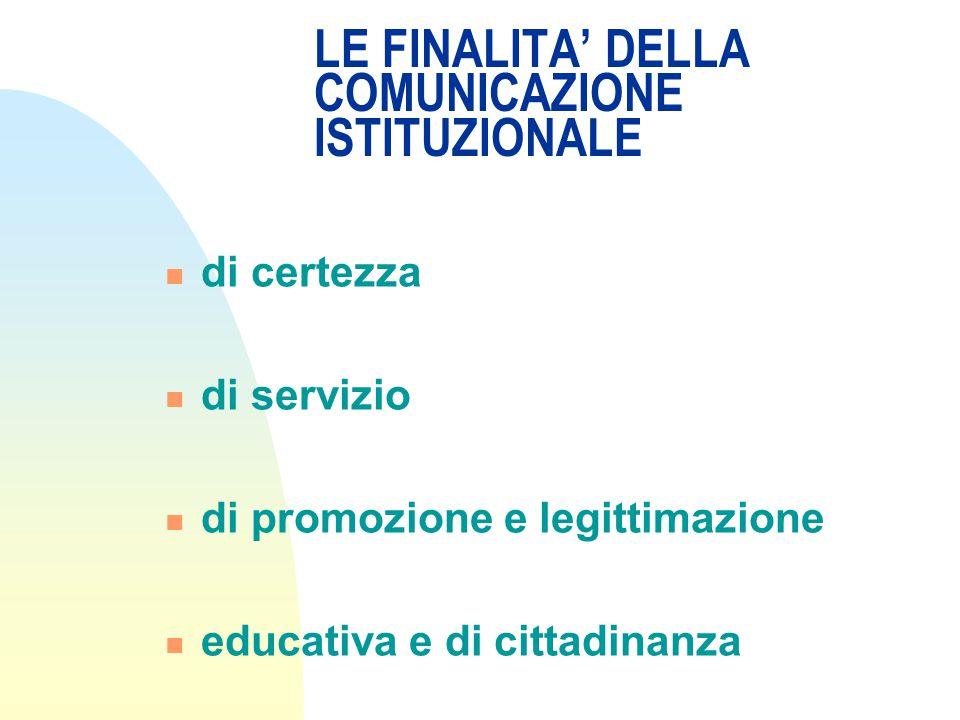 LE FINALITA' DELLA COMUNICAZIONE ISTITUZIONALE di certezza di servizio di promozione e legittimazione educativa e di cittadinanza