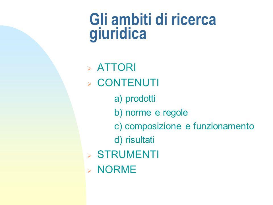 Gli ambiti di ricerca giuridica  ATTORI  CONTENUTI a) prodotti b) norme e regole c) composizione e funzionamento d) risultati  STRUMENTI  NORME
