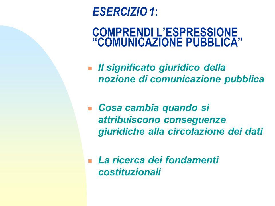ESERCIZIO 1 : COMPRENDI L'ESPRESSIONE COMUNICAZIONE PUBBLICA Il significato giuridico della nozione di comunicazione pubblica Cosa cambia quando si attribuiscono conseguenze giuridiche alla circolazione dei dati La ricerca dei fondamenti costituzionali
