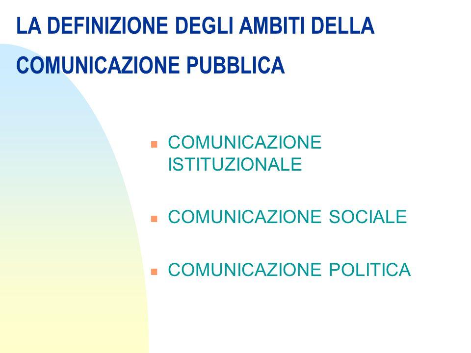LA DEFINIZIONE DEGLI AMBITI DELLA COMUNICAZIONE PUBBLICA COMUNICAZIONE ISTITUZIONALE COMUNICAZIONE SOCIALE COMUNICAZIONE POLITICA
