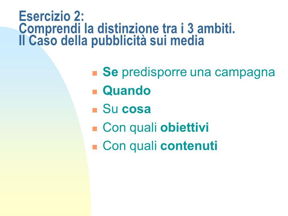 Esercizio 2: Comprendi la distinzione tra i 3 ambiti.