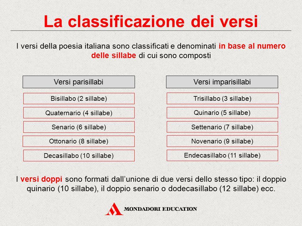 La classificazione dei versi I versi della poesia italiana sono classificati e denominati in base al numero delle sillabe di cui sono composti Versi p