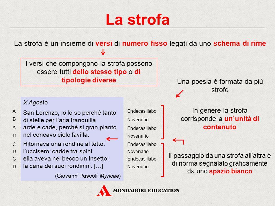 La strofa La strofa è un insieme di versi di numero fisso legati da uno schema di rime I versi che compongono la strofa possono essere tutti dello ste