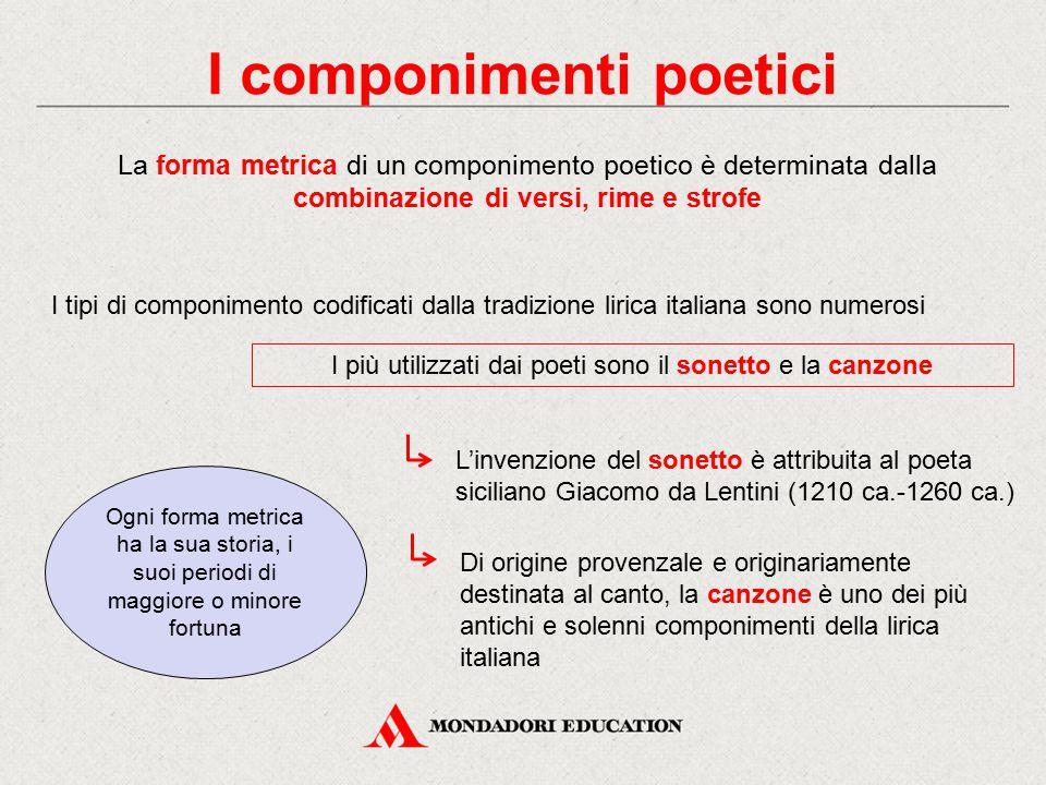 I componimenti poetici La forma metrica di un componimento poetico è determinata dalla combinazione di versi, rime e strofe I tipi di componimento cod