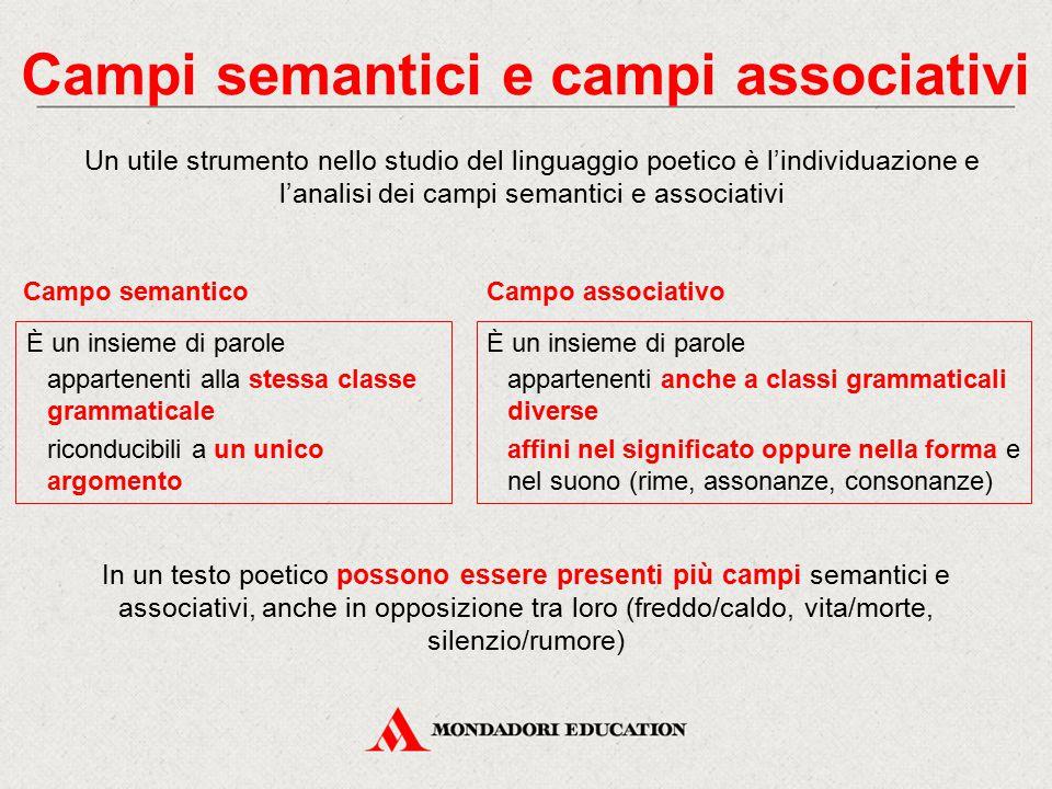 Campi semantici e campi associativi È un insieme di parole appartenenti alla stessa classe grammaticale riconducibili a un unico argomento Campo seman