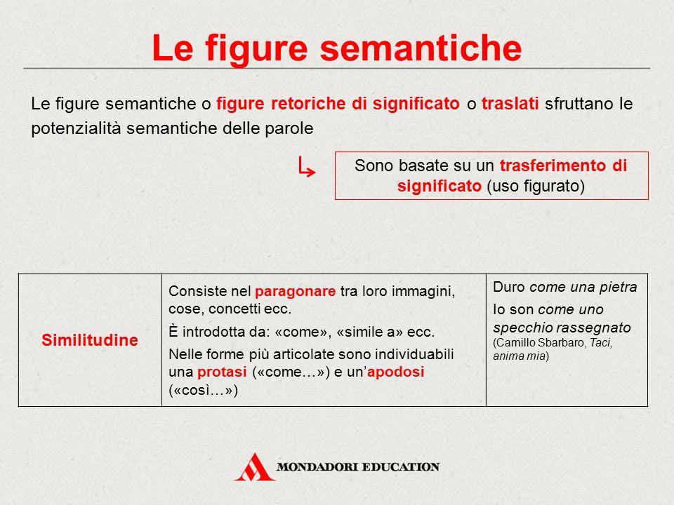 Le figure semantiche Le figure semantiche o figure retoriche di significato o traslati sfruttano le potenzialità semantiche delle parole Sono basate s