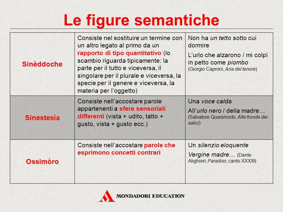 Le figure semantiche Sinèddoche Consiste nel sostituire un termine con un altro legato al primo da un rapporto di tipo quantitativo (lo scambio riguar