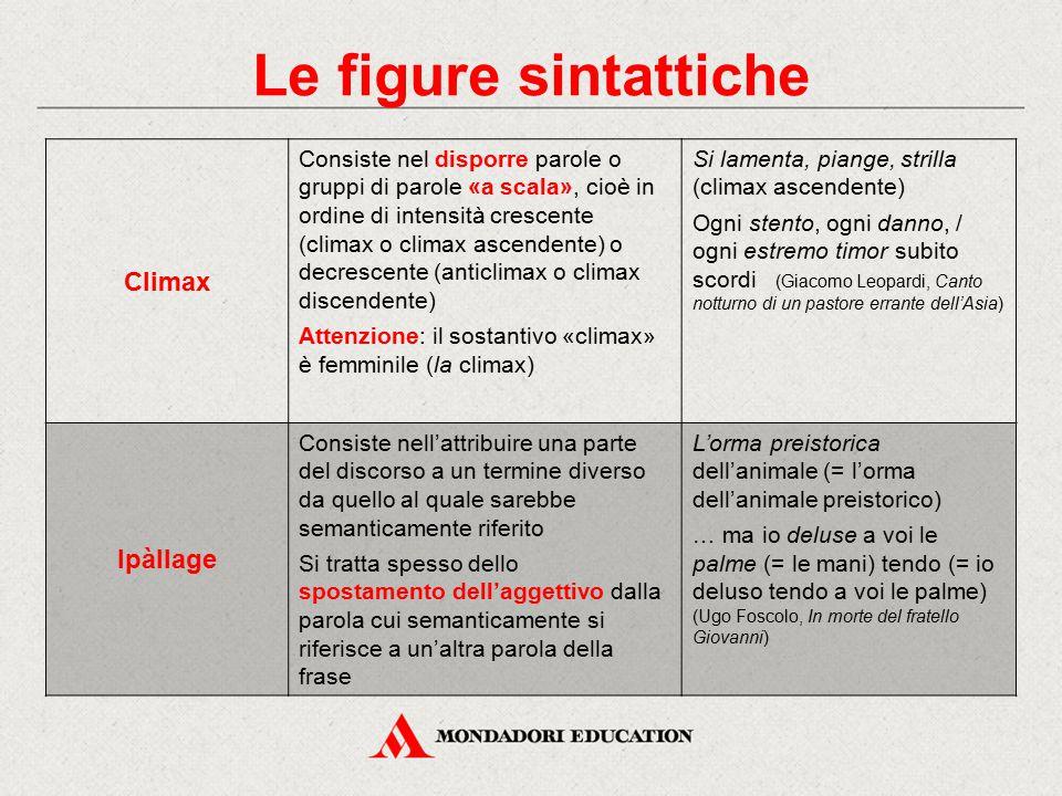Le figure sintattiche Climax Consiste nel disporre parole o gruppi di parole «a scala», cioè in ordine di intensità crescente (climax o climax ascende