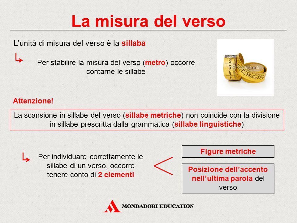 La misura del verso L'unità di misura del verso è la sillaba Per stabilire la misura del verso (metro) occorre contarne le sillabe Per individuare cor