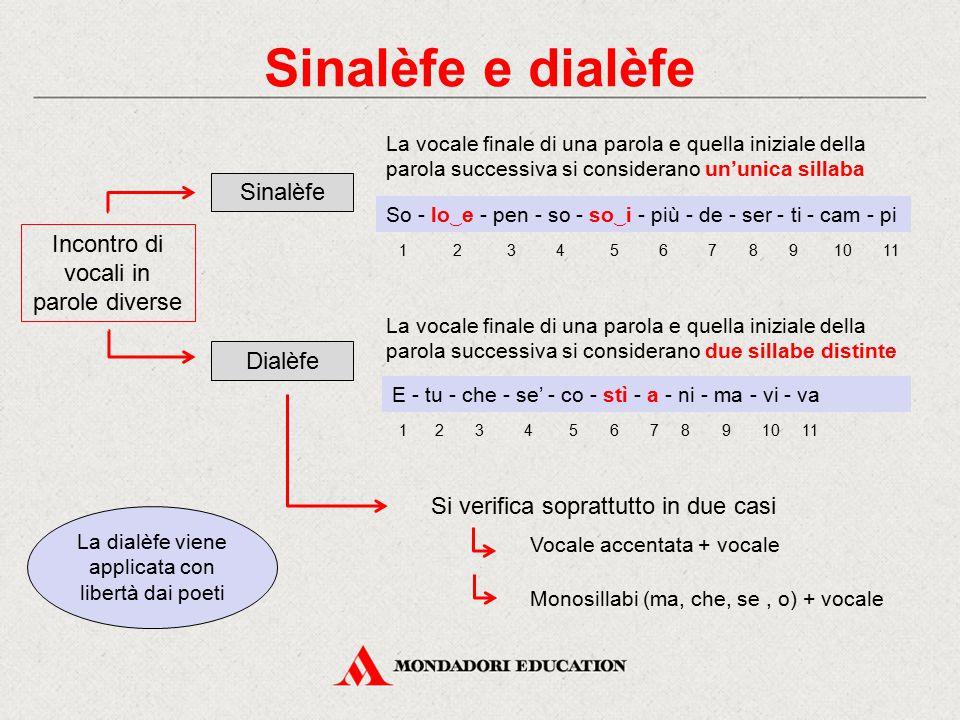 Sinalèfe e dialèfe Incontro di vocali in parole diverse Sinalèfe La vocale finale di una parola e quella iniziale della parola successiva si considera