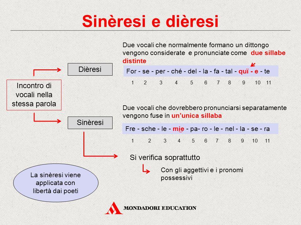 Sinèresi e dièresi Incontro di vocali nella stessa parola Dièresi Due vocali che normalmente formano un dittongo vengono considerate e pronunciate com