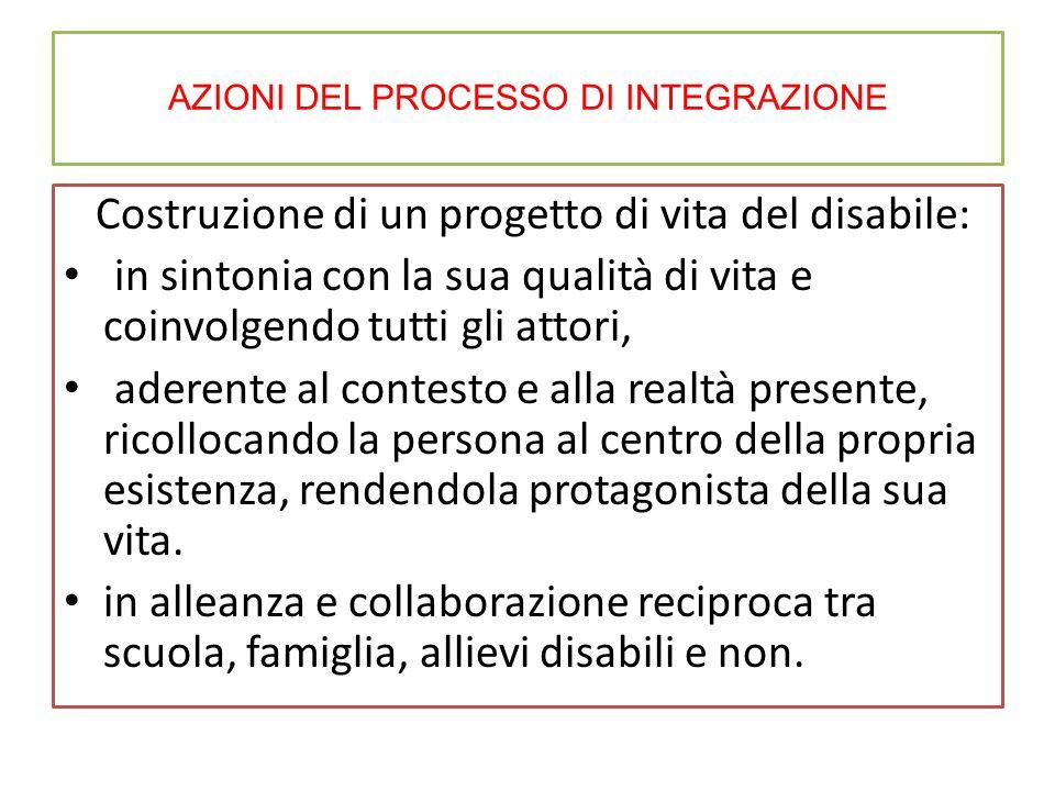 AZIONI DEL PROCESSO DI INTEGRAZIONE Costruzione di un progetto di vita del disabile: in sintonia con la sua qualità di vita e coinvolgendo tutti gli a