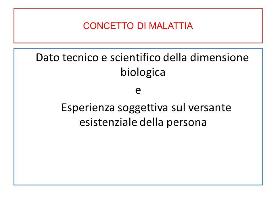 CONCETTO DI MALATTIA Dato tecnico e scientifico della dimensione biologica e Esperienza soggettiva sul versante esistenziale della persona