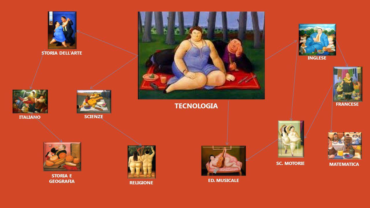 ITALIANO STORIA DELL'ARTE STORIA E GEOGRAFIA INGLESE RELIGIONE SC. MOTORIE ED. MUSICALE FRANCESE SCIENZE MATEMATICA TECNOLOGIA