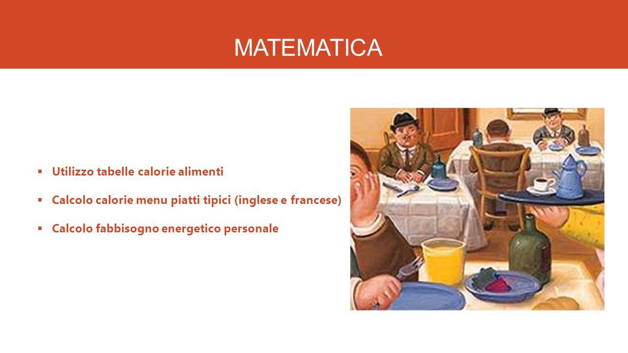 MATEMATICA  Utilizzo tabelle calorie alimenti  Calcolo calorie menu piatti tipici (inglese e francese)  Calcolo fabbisogno energetico personale