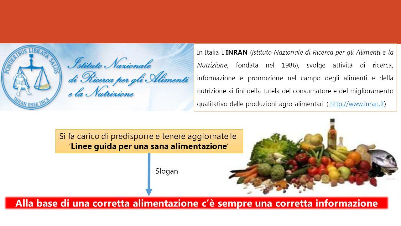 In Italia L INRAN (Istituto Nazionale di Ricerca per gli Alimenti e la Nutrizione, fondata nel 1986), svolge attività di ricerca, informazione e promozione nel campo degli alimenti e della nutrizione ai fini della tutela del consumatore e del miglioramento qualitativo delle produzioni agro-alimentari ( http://www.inran.it)http://www.inran.it Si fa carico di predisporre e tenere aggiornate le 'Linee guida per una sana alimentazione' Slogan Alla base di una corretta alimentazione c'è sempre una corretta informazione