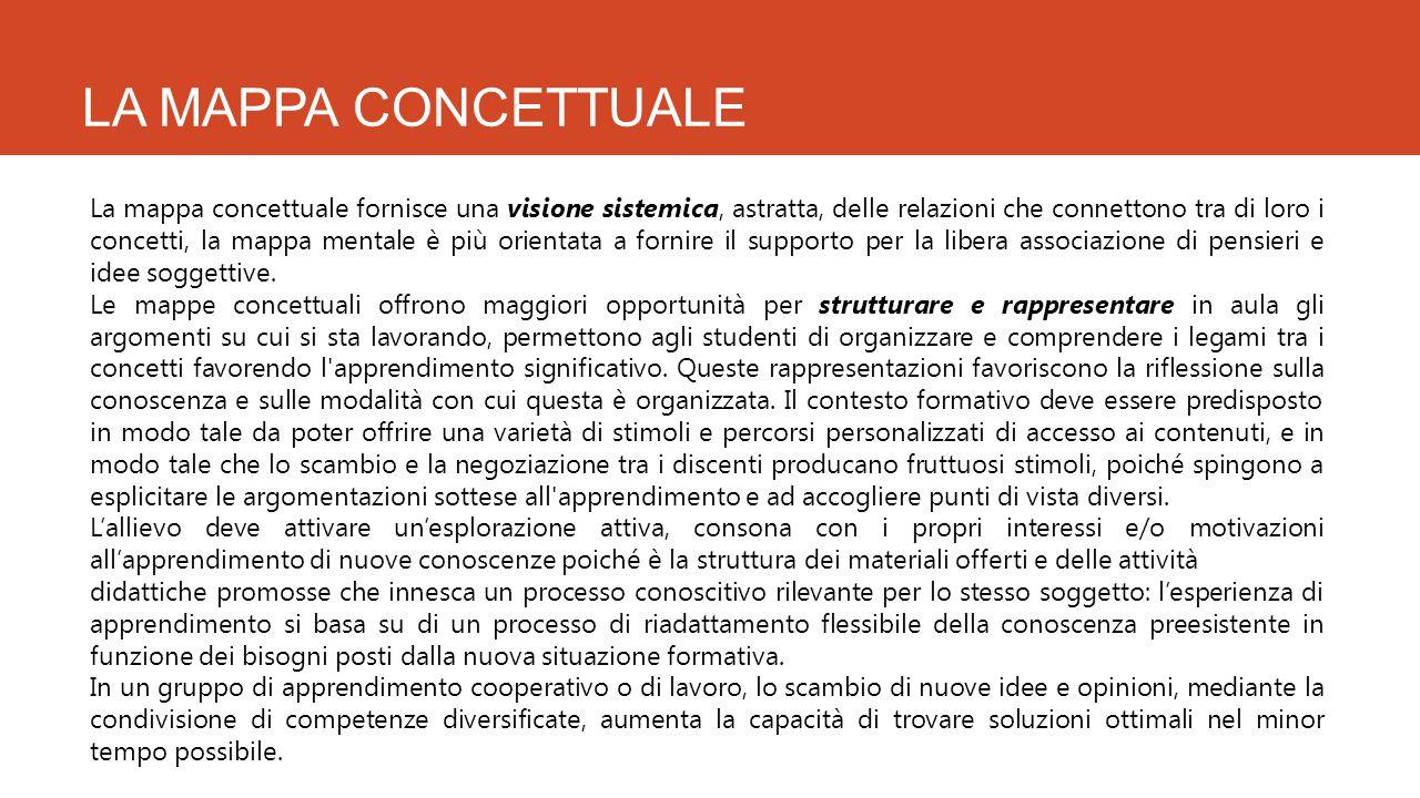 LA MAPPA CONCETTUALE La mappa concettuale fornisce una visione sistemica, astratta, delle relazioni che connettono tra di loro i concetti, la mappa mentale è più orientata a fornire il supporto per la libera associazione di pensieri e idee soggettive.