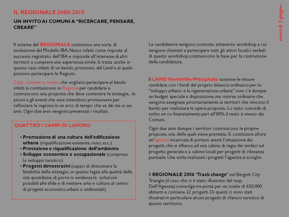 IL REGIONALE 2000-2010 UN INVITO AI COMUNI A RICERCARE, PENSARE, CREARE Il sistema del REGIONALE costituisce una sorta di evoluzione del Modello IBA.