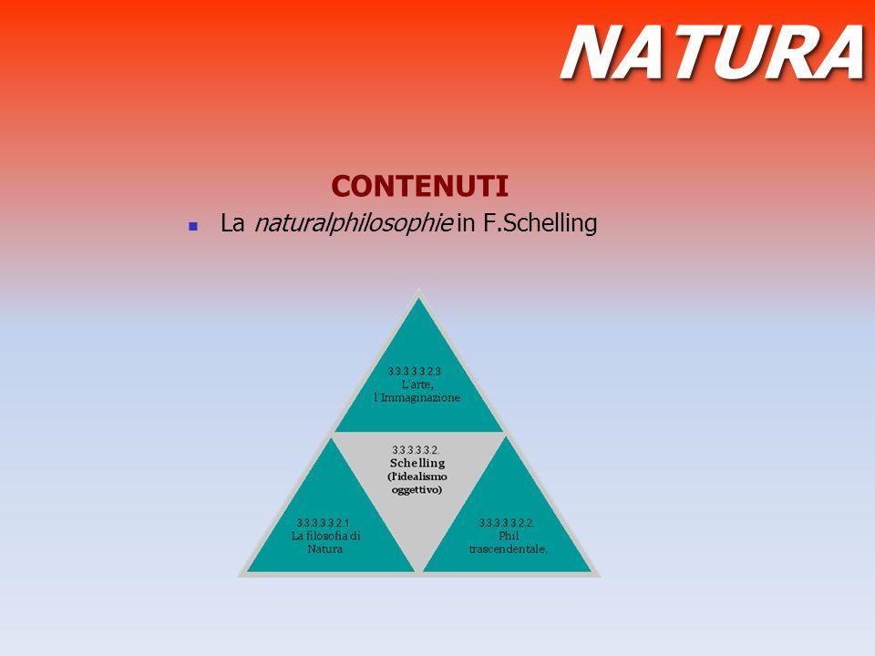 CONTENUTI La naturalphilosophie in F.Schelling NATURANATURA