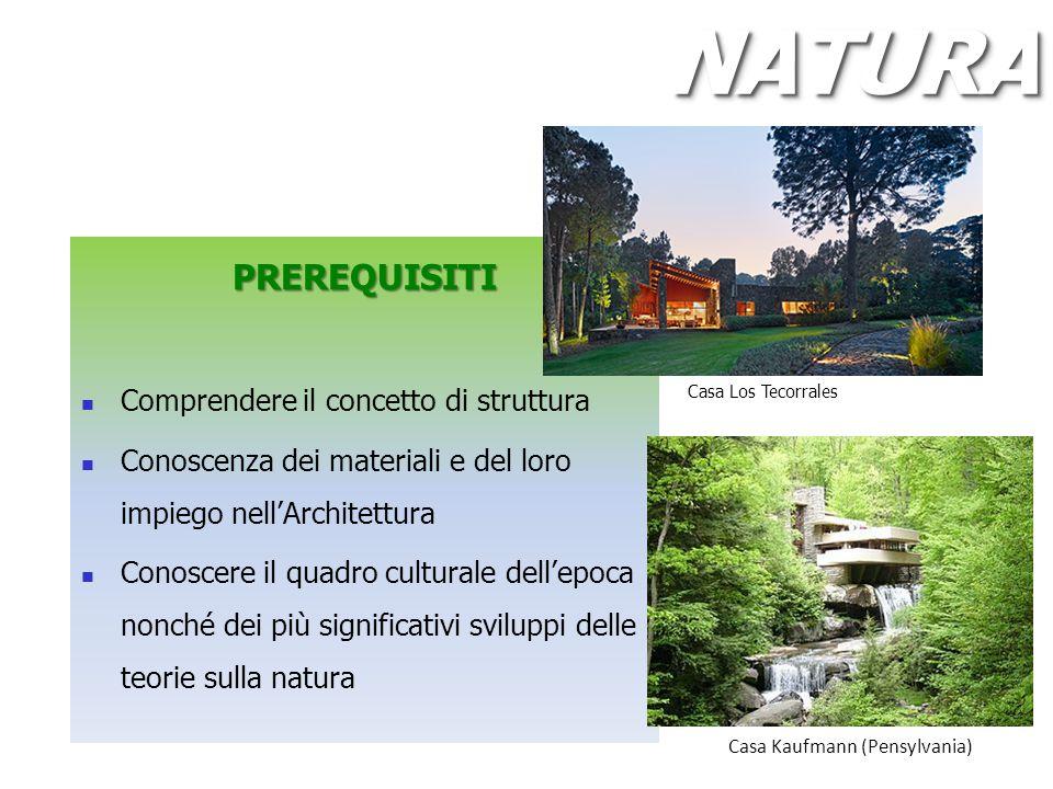 Casa Los Tecorrales PREREQUISITI Comprendere il concetto di struttura Conoscenza dei materiali e del loro impiego nell'Architettura Conoscere il quadr