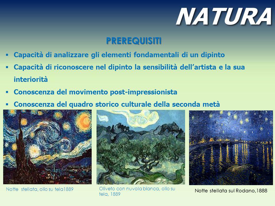 PREREQUISITI  Capacità di analizzare gli elementi fondamentali di un dipinto  Capacità di riconoscere nel dipinto la sensibilità dell'artista e la s