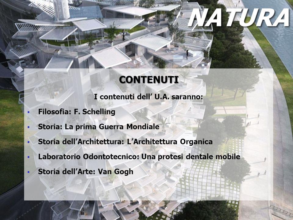 CONTENUTI I contenuti dell' U.A. saranno:  Filosofia: F. Schelling  Storia: La prima Guerra Mondiale  Storia dell'Architettura: L'Architettura Orga
