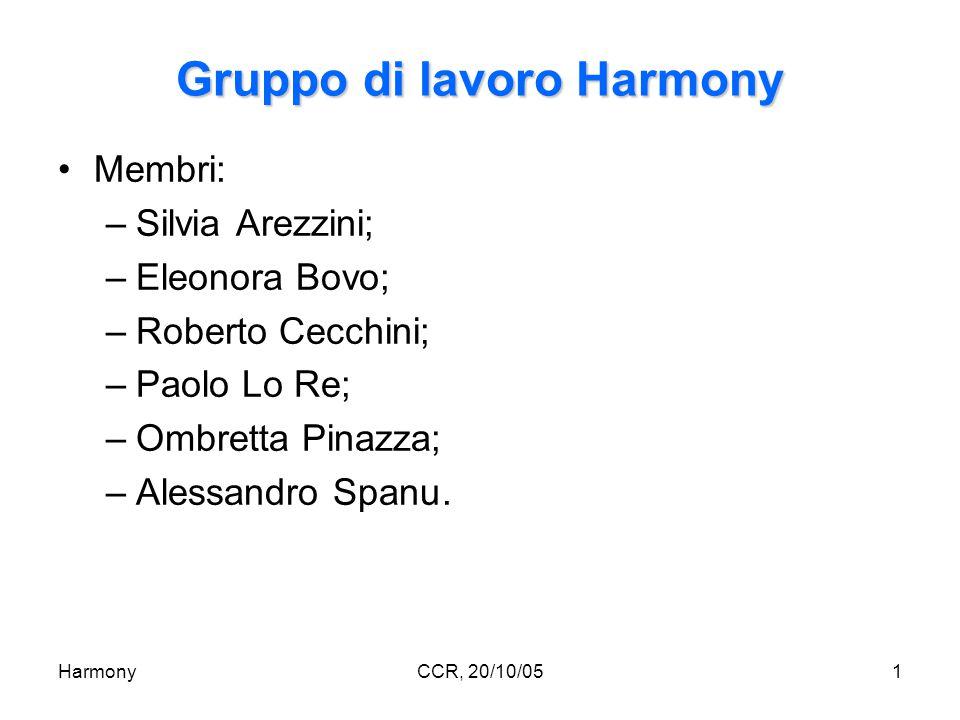 HarmonyCCR, 20/10/051 Gruppo di lavoro Harmony Membri: –Silvia Arezzini; –Eleonora Bovo; –Roberto Cecchini; –Paolo Lo Re; –Ombretta Pinazza; –Alessandro Spanu.