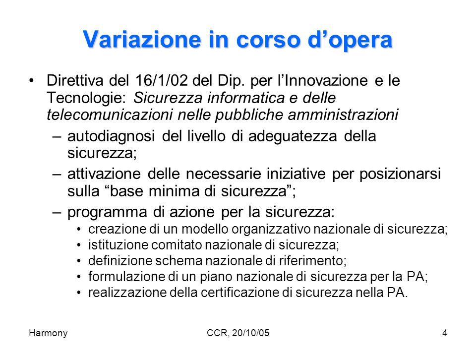 HarmonyCCR, 20/10/054 Variazione in corso d'opera Direttiva del 16/1/02 del Dip.