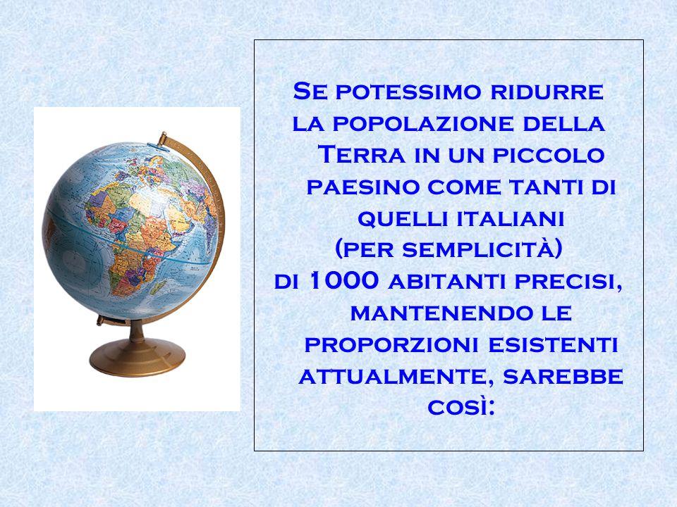 Se potessimo ridurre la popolazione della Terra in un piccolo paesino come tanti di quelli italiani (per semplicità) di 1000 abitanti precisi, mantene