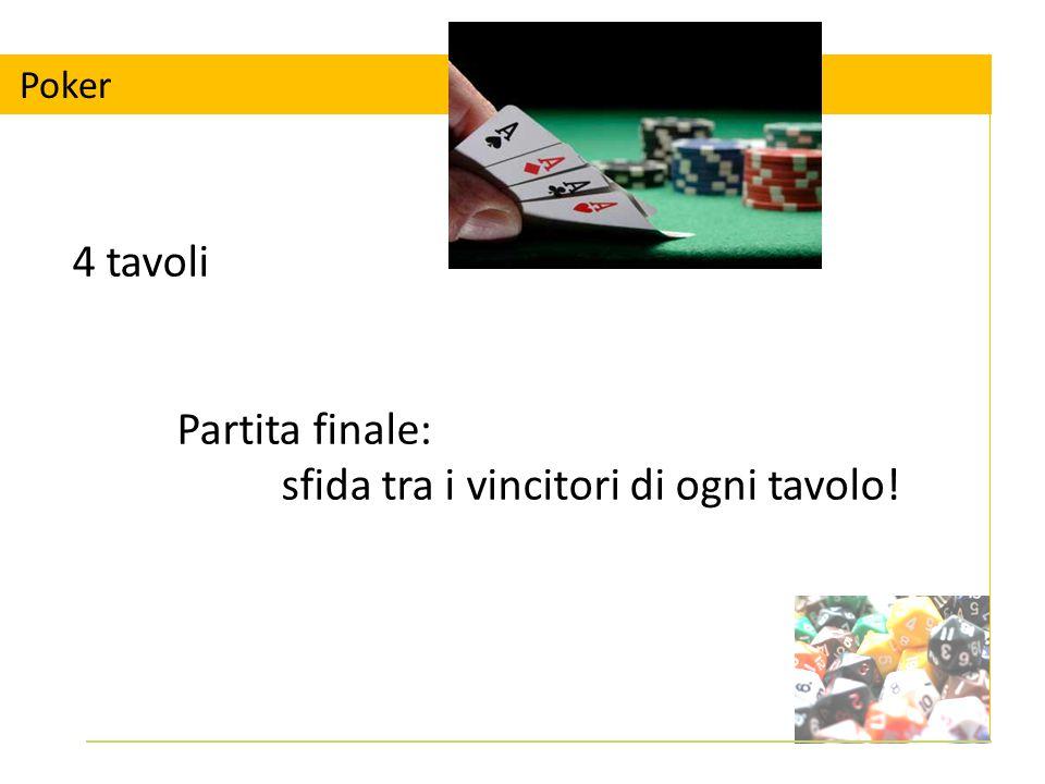Poker 4 tavoli Partita finale: sfida tra i vincitori di ogni tavolo!