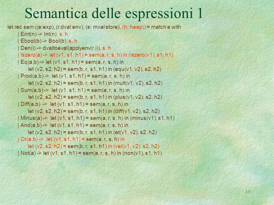 19 Semantica delle espressioni 1 let rec sem ((e:exp), (r:dval env), (s: mval store), (h: heap)) = match e with | Eint(n) -> Int(n), s, h | Ebool(b) -> Bool(b), s, h | Den(i) -> dvaltoeval(applyenv(r,i)), s, h | Iszero(a) -> let (v1, s1, h1) = sem(a, r, s, h) in (iszero(v1), s1, h1) | Eq(a,b) -> let (v1, s1, h1) = sem(a, r, s, h) in let (v2, s2, h2) = sem(b, r, s1, h1) in (equ(v1, v2), s2, h2) | Prod(a,b) -> let (v1, s1, h1) = sem(a, r, s, h) in let (v2, s2, h2) = sem(b, r, s1, h1) in (mult(v1, v2), s2, h2) | Sum(a,b) -> let (v1, s1, h1) = sem(a, r, s, h) in let (v2, s2, h2) = sem(b, r, s1, h1) in (plus(v1, v2), s2, h2) | Diff(a,b) -> let (v1, s1, h1) = sem(a, r, s, h) in let (v2, s2, h2) = sem(b, r, s1, h1) in (diff(v1, v2), s2, h2) | Minus(a) -> let (v1, s1, h1) = sem(a, r, s, h) in (minus(v1), s1, h1) | And(a,b) -> let (v1, s1, h1) = sem(a, r, s, h) in let (v2, s2, h2) = sem(b, r, s1, h1) in (et(v1, v2), s2, h2) | Or(a,b) -> let (v1, s1, h1) = sem(a, r, s, h) in let (v2, s2, h2) = sem(b, r, s1, h1) in (vel(v1, v2), s2, h2) | Not(a) -> let (v1, s1, h1) = sem(a, r, s, h) in (non(v1), s1, h1)