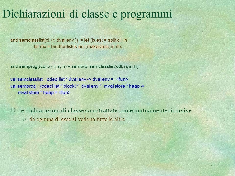 24 Dichiarazioni di classe e programmi and semclasslist(cl, (r: dval env )) = let (is,es) = split c1 in let rfix = bindfunlist(is,es,r,makeclass) in rfix and semprog((cdl,b), r, s, h) = semb(b, semclasslist(cdl, r), s, h) val semclasslist : cdecl list * dval env -> dval env = val semprog : (cdecl list * block) * dval env * mval store * heap -> mval store * heap = ¥le dichiarazioni di classe sono trattate come mutuamente ricorsive ¥ da ognuna di esse si vedono tutte le altre