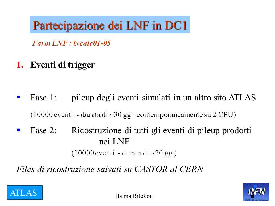 Halina Bilokon ATLAS 1.Eventi di trigger  Fase 1:pileup degli eventi simulati in un altro sito ATLAS (10000 eventi - durata di ~30 gg contemporaneamente su 2 CPU)  Fase 2:Ricostruzione di tutti gli eventi di pileup prodotti nei LNF (10000 eventi - durata di ~20 gg ) Files di ricostruzione salvati su CASTOR al CERN Partecipazione dei LNF in DC1 Farm LNF : lxcalc01-05