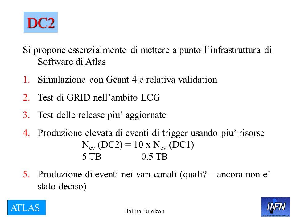 Halina Bilokon ATLAS Si propone essenzialmente di mettere a punto l'infrastruttura di Software di Atlas 1.Simulazione con Geant 4 e relativa validation 2.Test di GRID nell'ambito LCG 3.Test delle release piu' aggiornate 4.Produzione elevata di eventi di trigger usando piu' risorse N ev (DC2) = 10 x N ev (DC1) 5 TB0.5 TB 5.Produzione di eventi nei vari canali (quali.