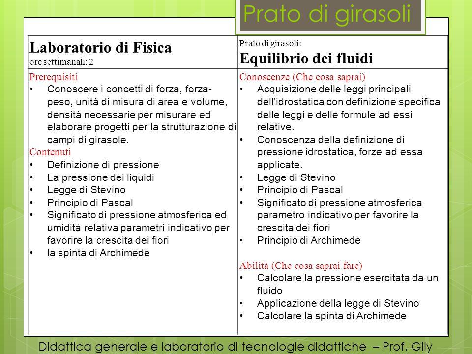Didattica generale e laboratorio di tecnologie didattiche – Prof. Gily Laboratorio di Fisica ore settimanali: 2 Prato di girasoli: Equilibrio dei flui