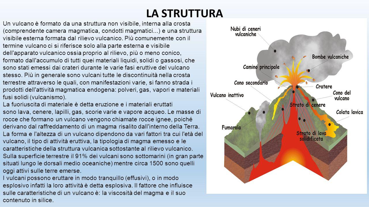 Un vulcano è formato da una struttura non visibile, interna alla crosta (comprendente camera magmatica, condotti magmatici...) e una struttura visibil