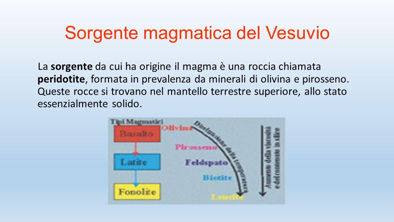 Sorgente magmatica del Vesuvio La sorgente da cui ha origine il magma è una roccia chiamata peridotite, formata in prevalenza da minerali di olivina e