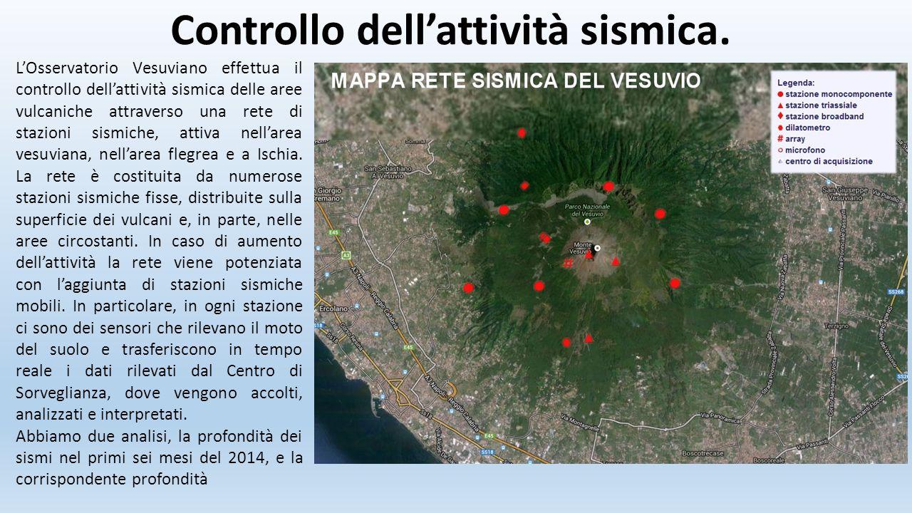 L'Osservatorio Vesuviano effettua il controllo dell'attività sismica delle aree vulcaniche attraverso una rete di stazioni sismiche, attiva nell'area