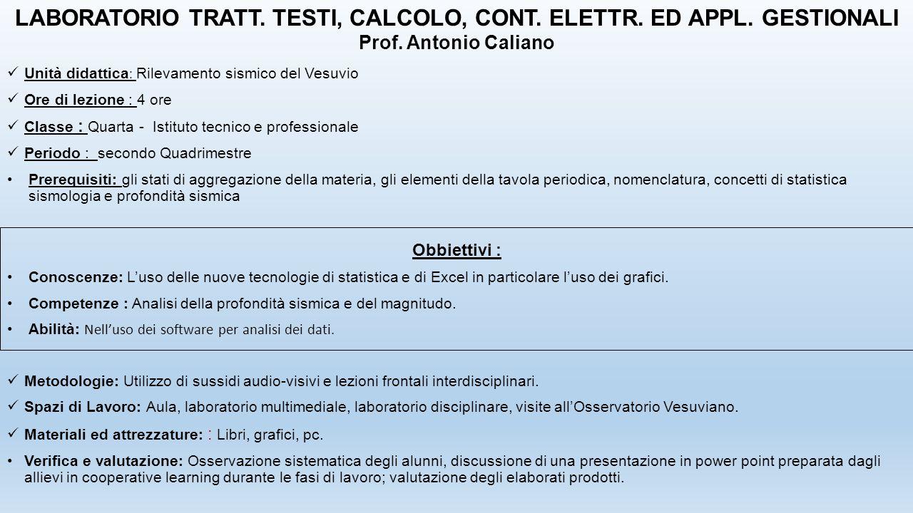 Unità didattica : Rilevamento sismico del Vesuvio Ore di lezione : 4 ore Classe : Quarta - Istituto tecnico e professionale Periodo : secondo Quadrime