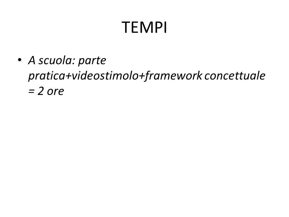 TEMPI A scuola: parte pratica+videostimolo+framework concettuale = 2 ore