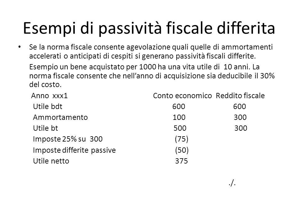 Anno xxx8 Conto economico Reddito fiscale Utile bdt 1000 1000 Ammortamento 100 - Utile bt 900 1000 Imposte 25% su 1000 (250) Ripresa Imposte differite passive 25 Utile netto 675