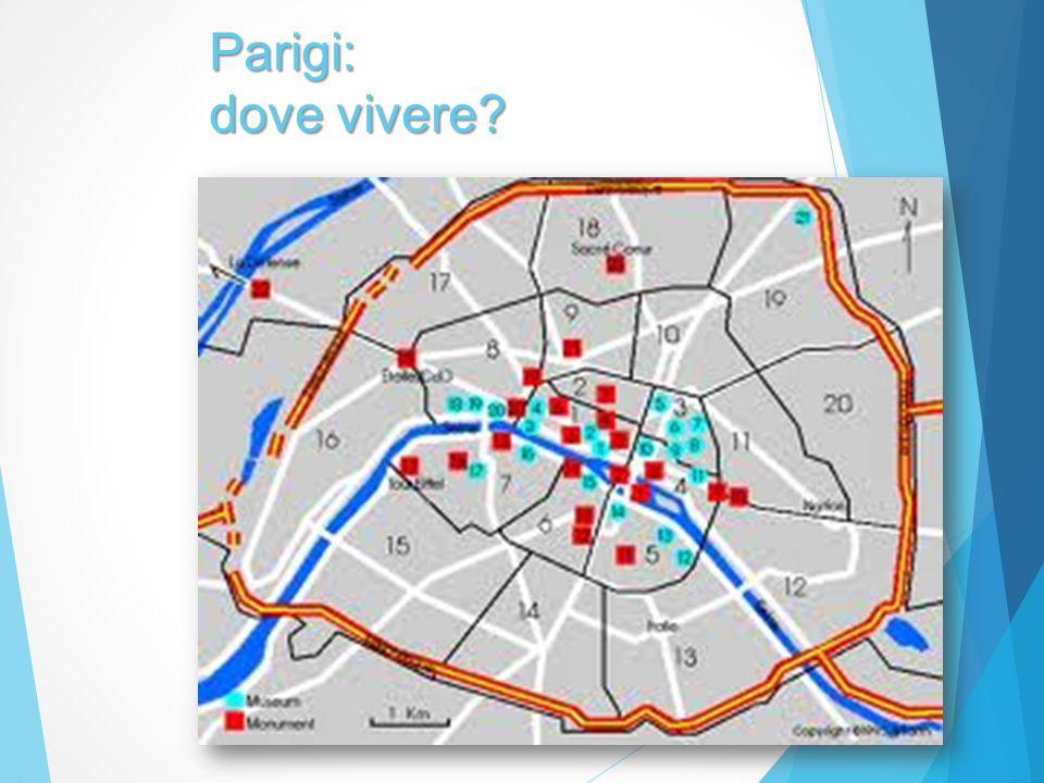 Parigi: dove vivere