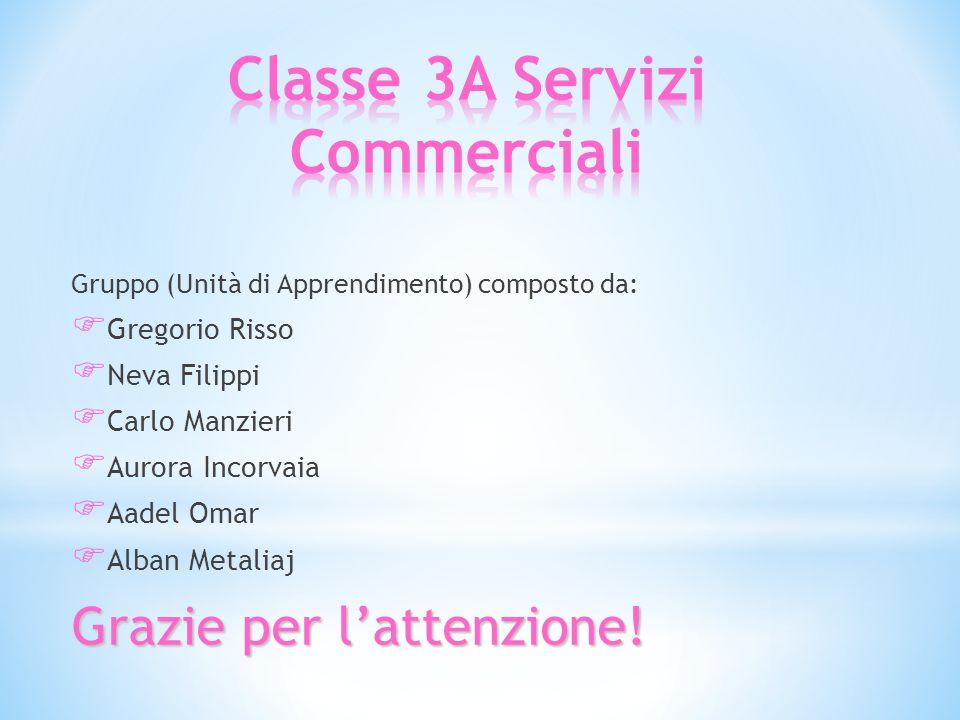 Gruppo (Unità di Apprendimento) composto da:  Gregorio Risso  Neva Filippi  Carlo Manzieri  Aurora Incorvaia  Aadel Omar  Alban Metaliaj Grazie per l'attenzione!