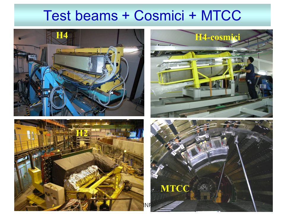 Trieste 19-09-06M. Diemoz - INFN Roma Test beams + Cosmici + MTCC H4 H4-cosmici H2 MTCC